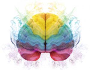 mintea umana, constient, subconstient, supraconstient